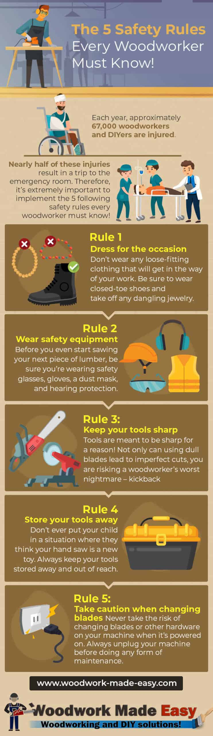 safety-rules-for-woodworking-infographic